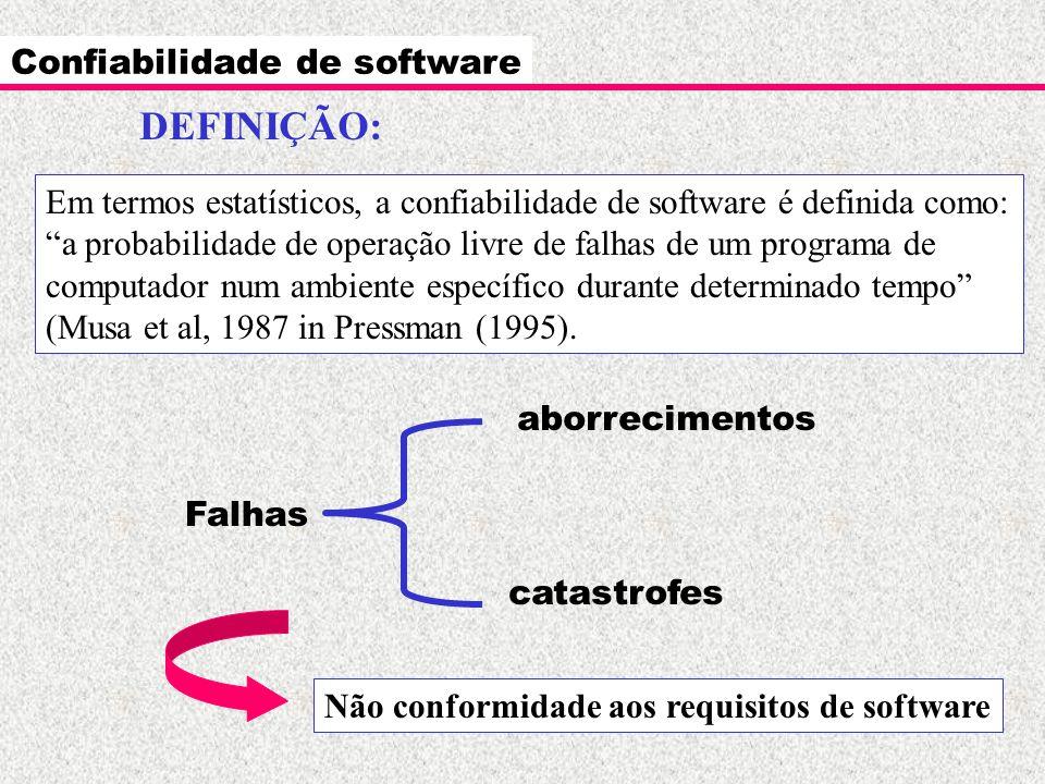 DEFINIÇÃO: Confiabilidade de software