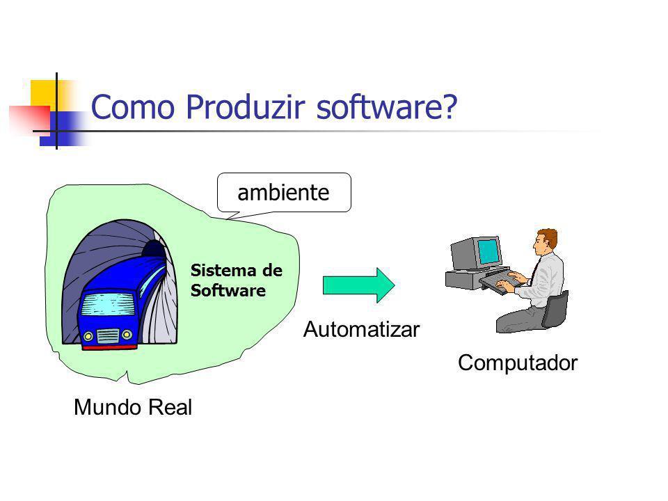 Como Produzir software