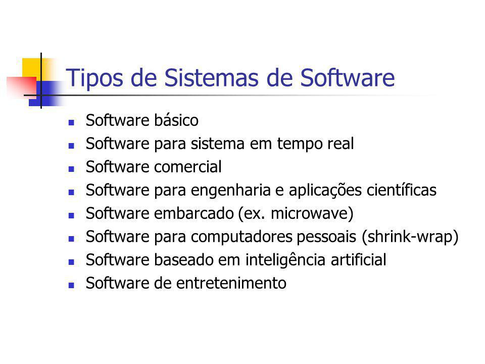 Tipos de Sistemas de Software