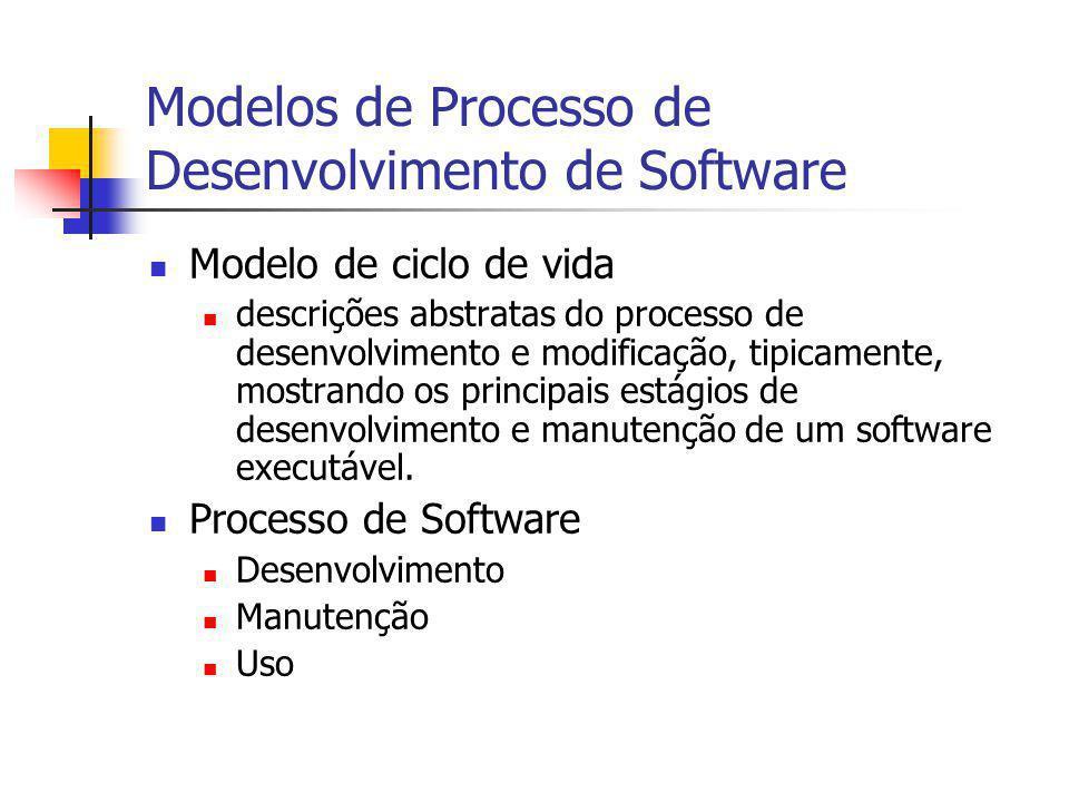 Modelos de Processo de Desenvolvimento de Software