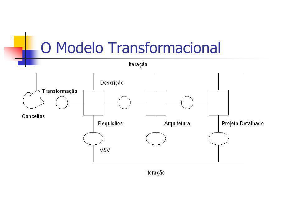 O Modelo Transformacional