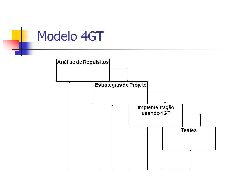 Estratégias de Projeto Implementação usando 4GT