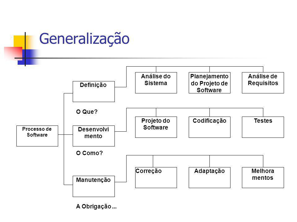 Planejamento do Projeto de Software