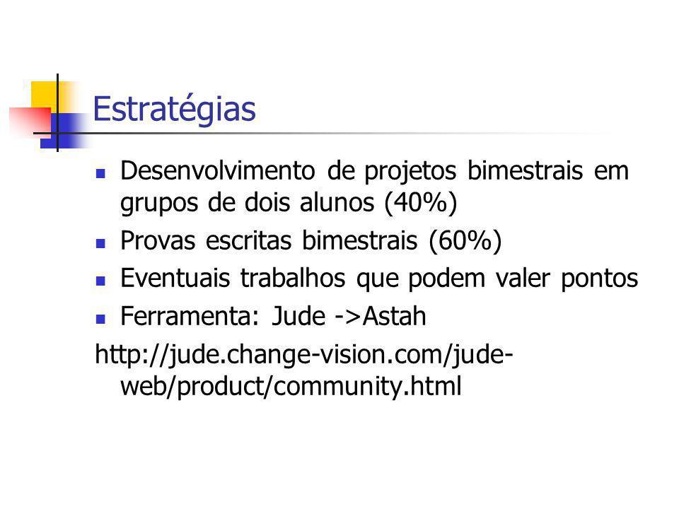 Estratégias Desenvolvimento de projetos bimestrais em grupos de dois alunos (40%) Provas escritas bimestrais (60%)