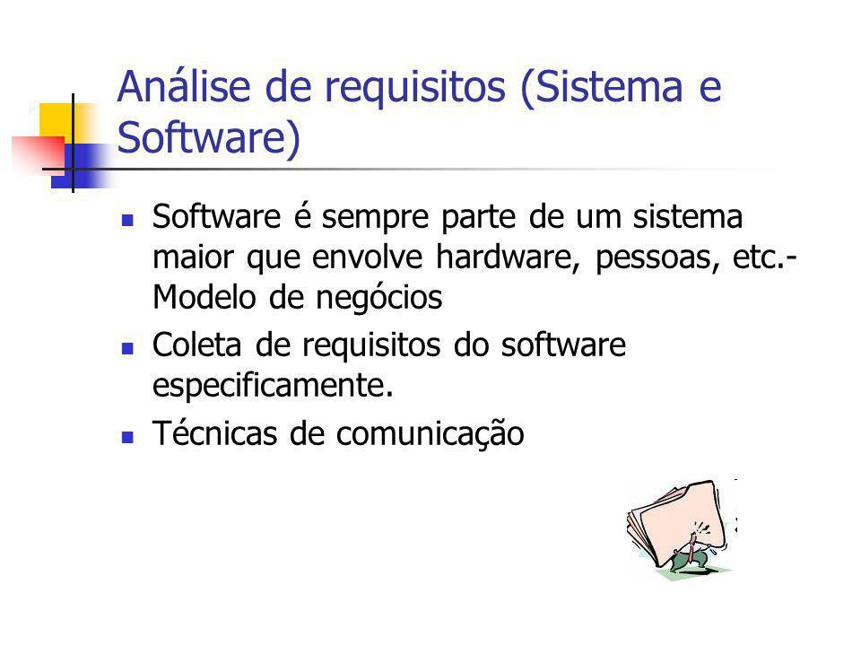 Análise de requisitos (Sistema e Software)