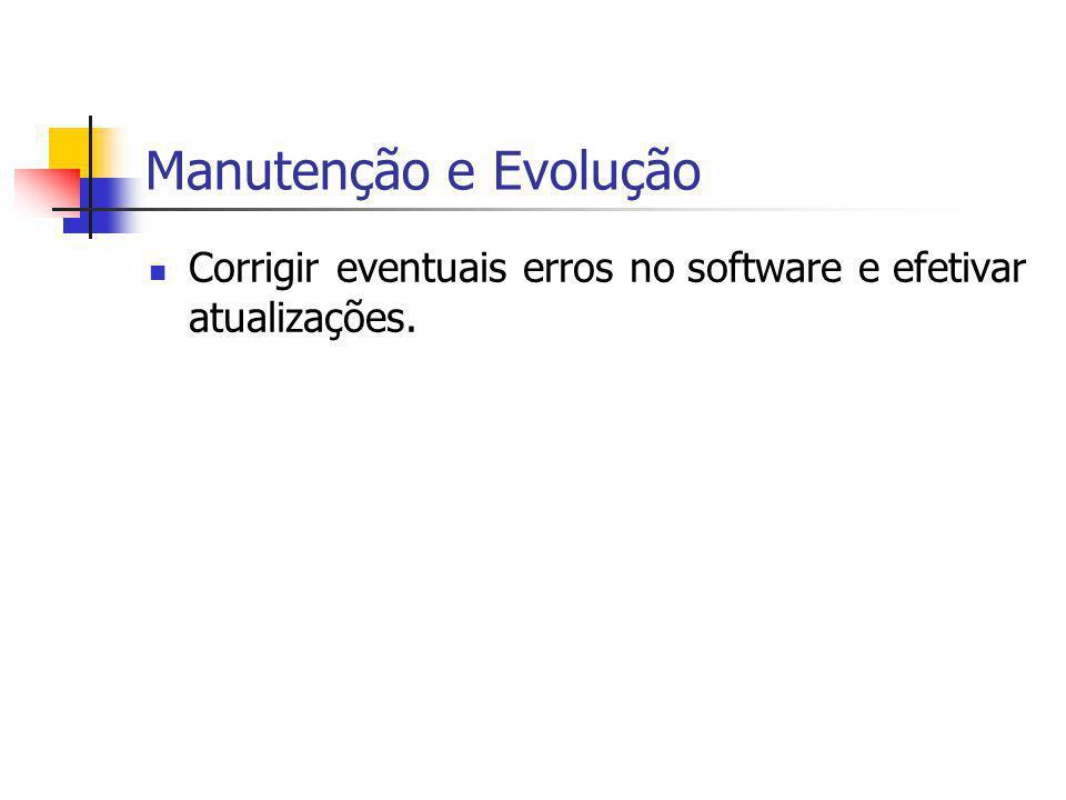 Manutenção e Evolução Corrigir eventuais erros no software e efetivar atualizações.