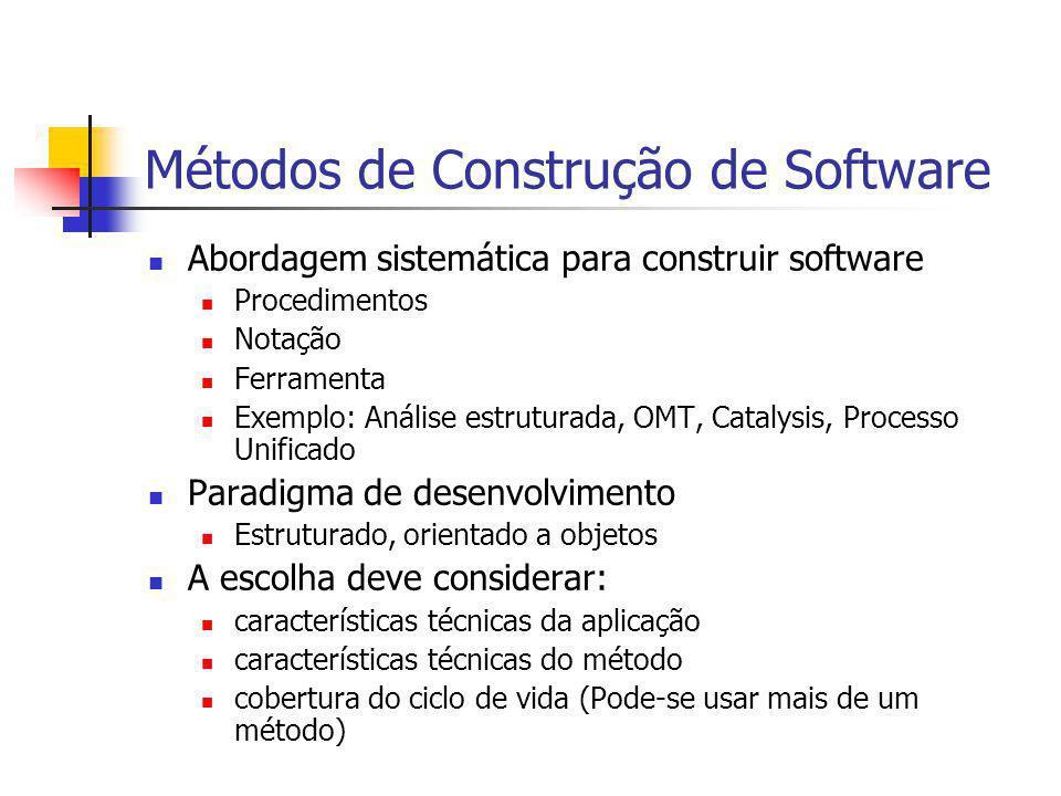 Métodos de Construção de Software