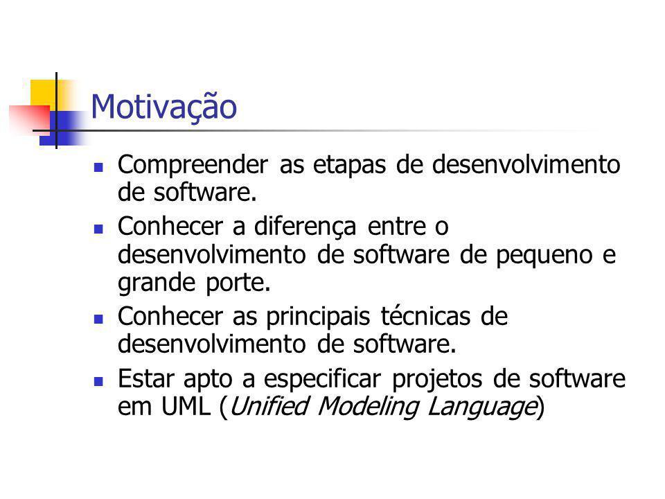 Motivação Compreender as etapas de desenvolvimento de software.