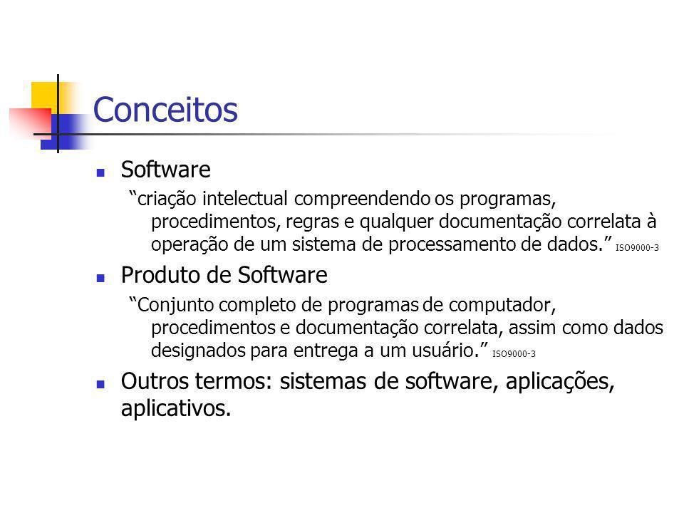 Conceitos Software Produto de Software