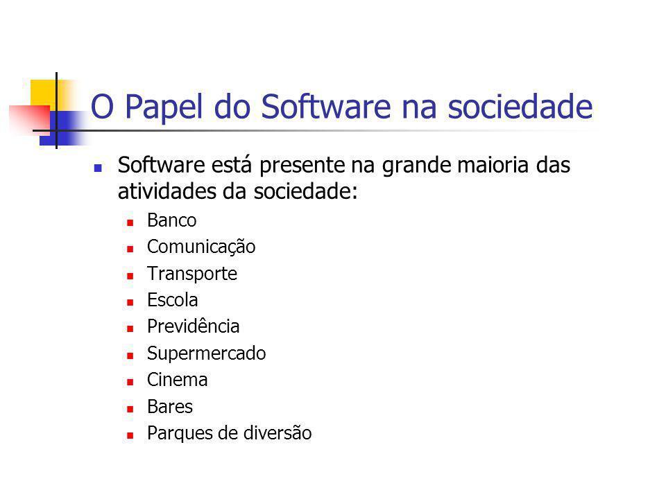 O Papel do Software na sociedade