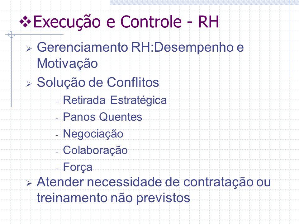 Execução e Controle - RH