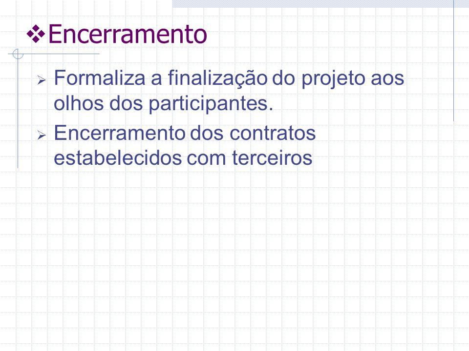 Encerramento Formaliza a finalização do projeto aos olhos dos participantes.