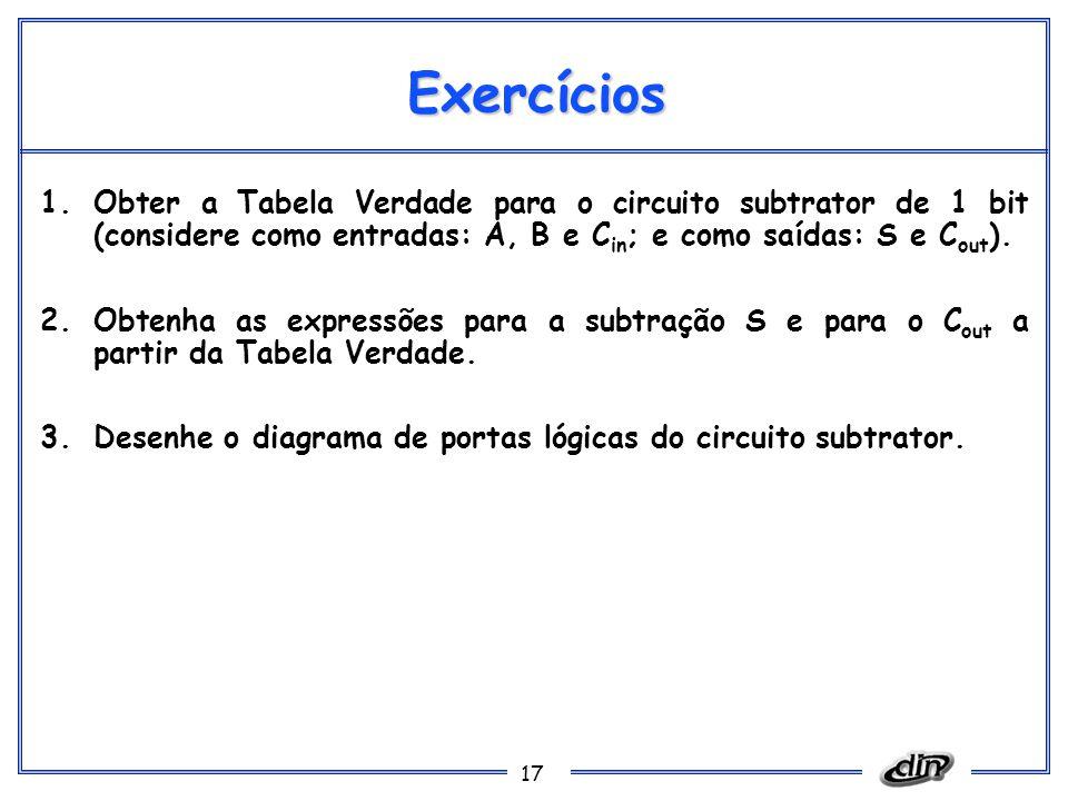 Exercícios Obter a Tabela Verdade para o circuito subtrator de 1 bit (considere como entradas: A, B e Cin; e como saídas: S e Cout).