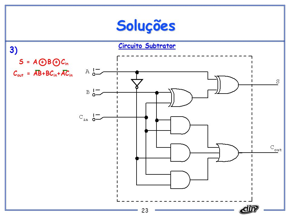 Soluções Circuito Subtrator 3) S = A + B + Cin Cout = AB+BCin+ACin