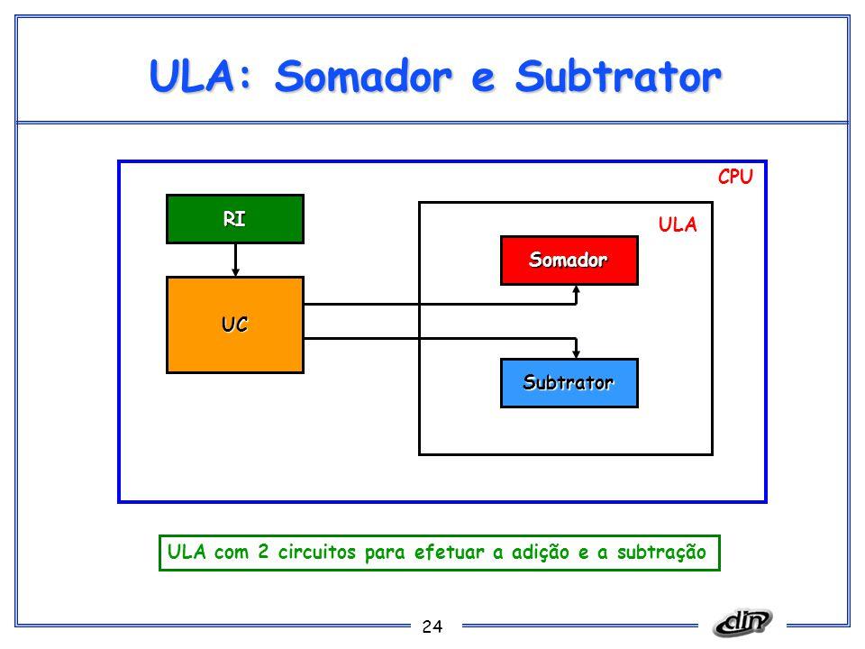 ULA: Somador e Subtrator