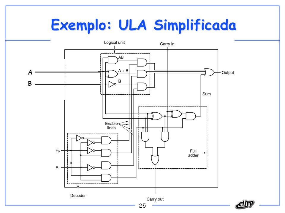 Exemplo: ULA Simplificada