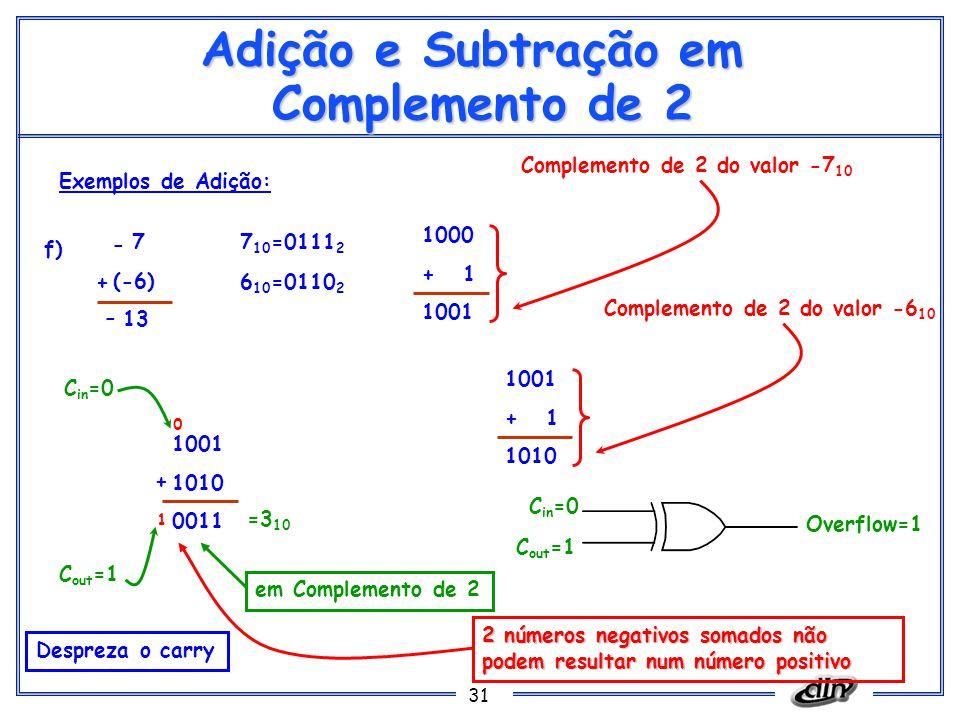 Adição e Subtração em Complemento de 2