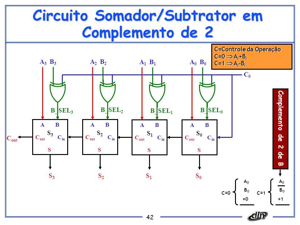Circuito Somador/Subtrator em Complemento de 2