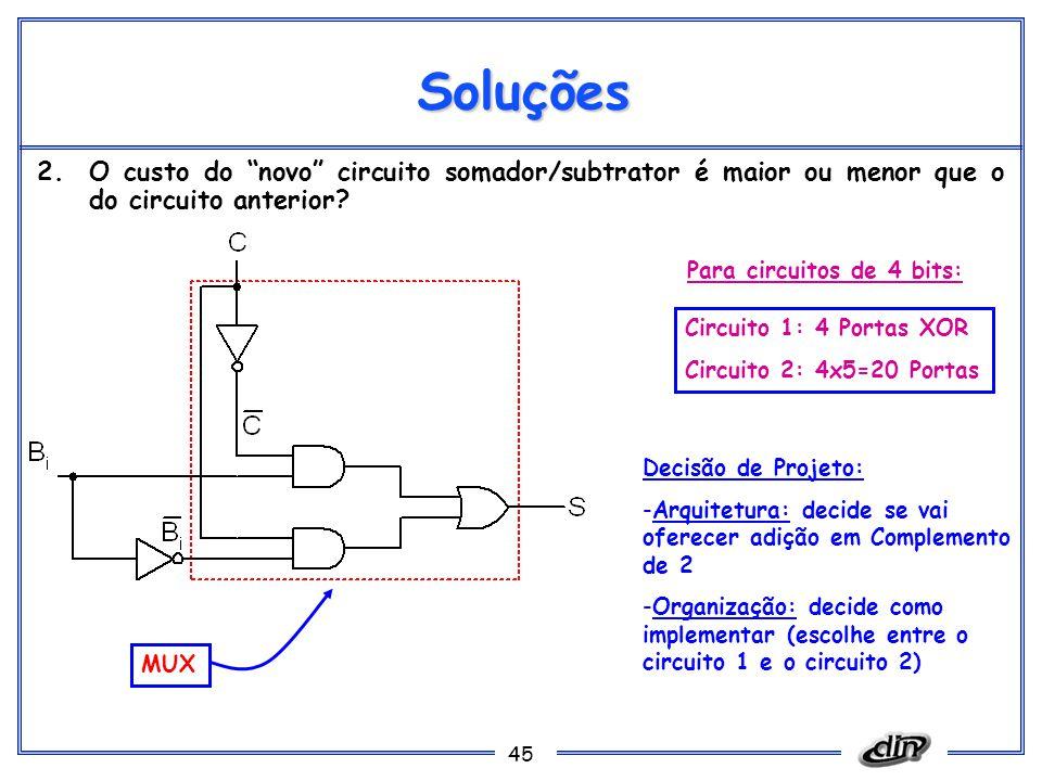 Soluções O custo do novo circuito somador/subtrator é maior ou menor que o do circuito anterior Para circuitos de 4 bits: