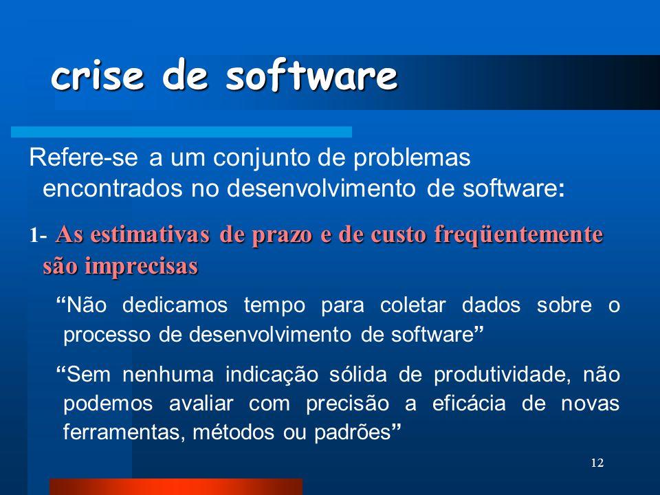 crise de software Refere-se a um conjunto de problemas encontrados no desenvolvimento de software: