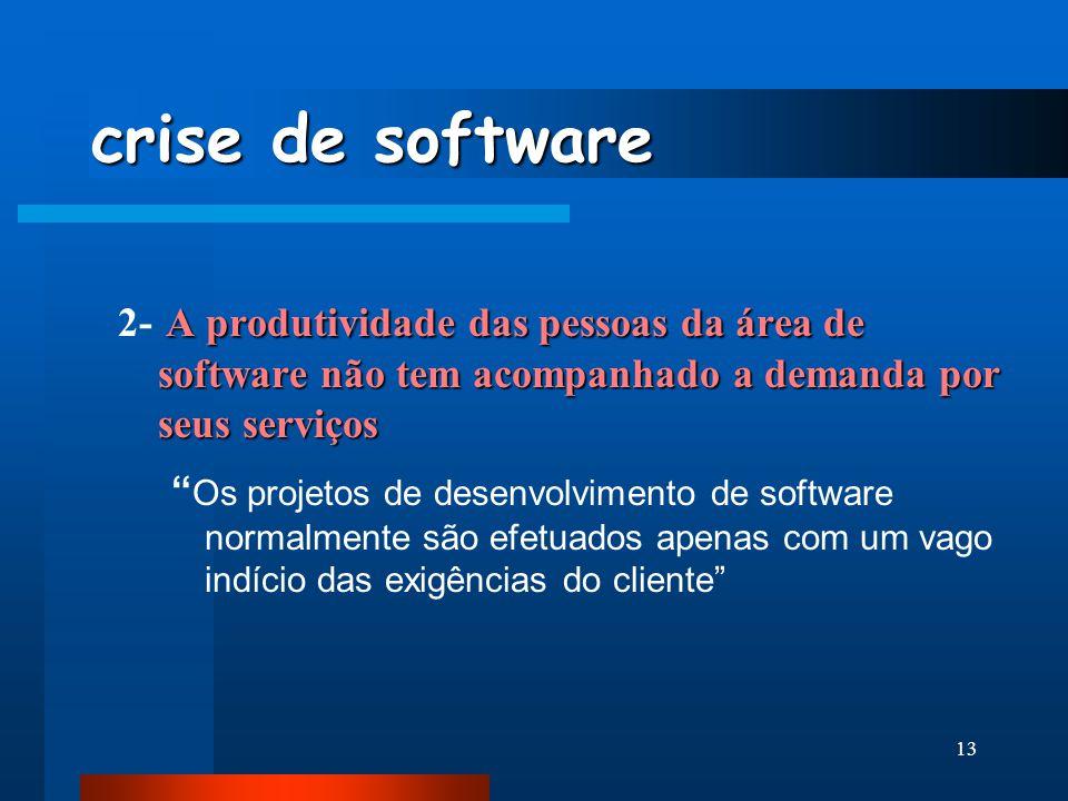 crise de software 2- A produtividade das pessoas da área de software não tem acompanhado a demanda por seus serviços.