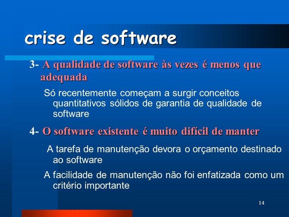crise de software 3- A qualidade de software às vezes é menos que adequada.