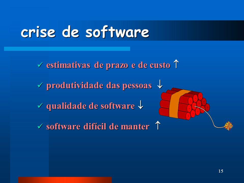 crise de software estimativas de prazo e de custo 