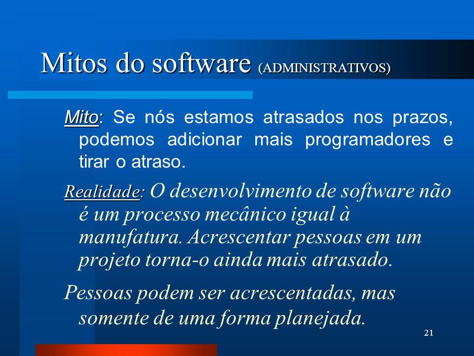 Mitos do software (ADMINISTRATIVOS)