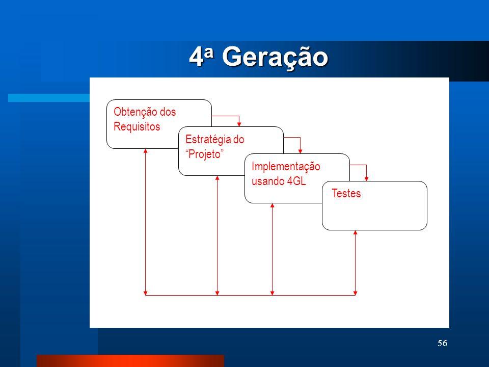 4a Geração Obtenção dos Requisitos Estratégia do Projeto