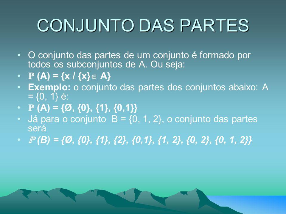 CONJUNTO DAS PARTES O conjunto das partes de um conjunto é formado por todos os subconjuntos de A. Ou seja: