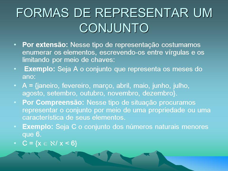 FORMAS DE REPRESENTAR UM CONJUNTO