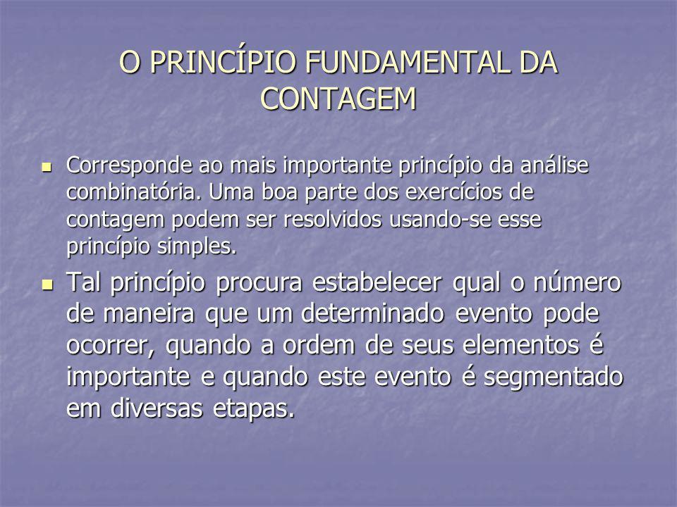 O PRINCÍPIO FUNDAMENTAL DA CONTAGEM