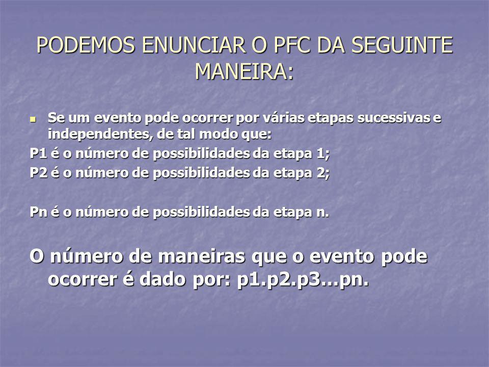 PODEMOS ENUNCIAR O PFC DA SEGUINTE MANEIRA: