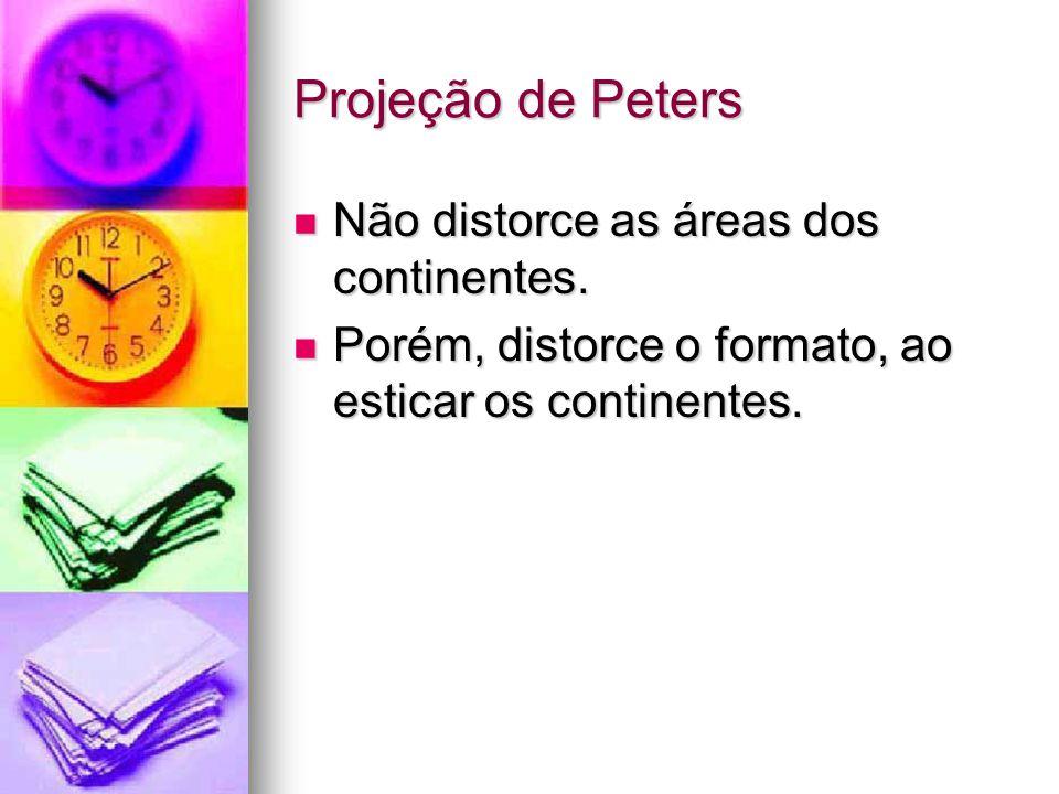 Projeção de Peters Não distorce as áreas dos continentes.
