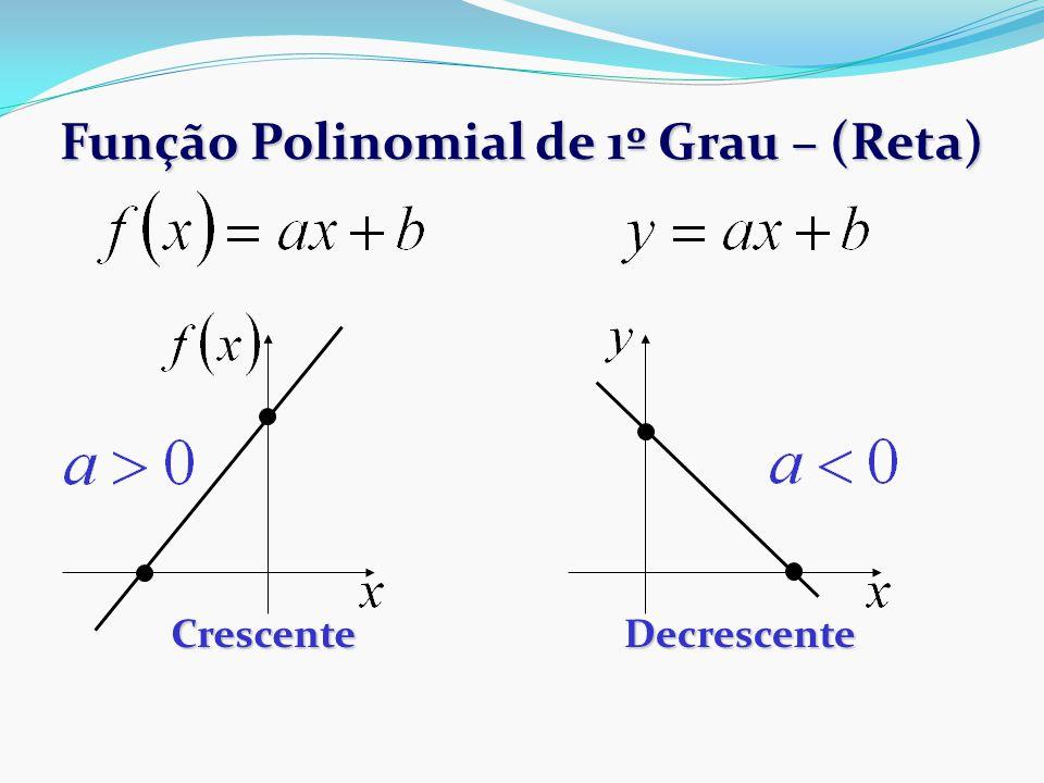 Função Polinomial de 1º Grau – (Reta)