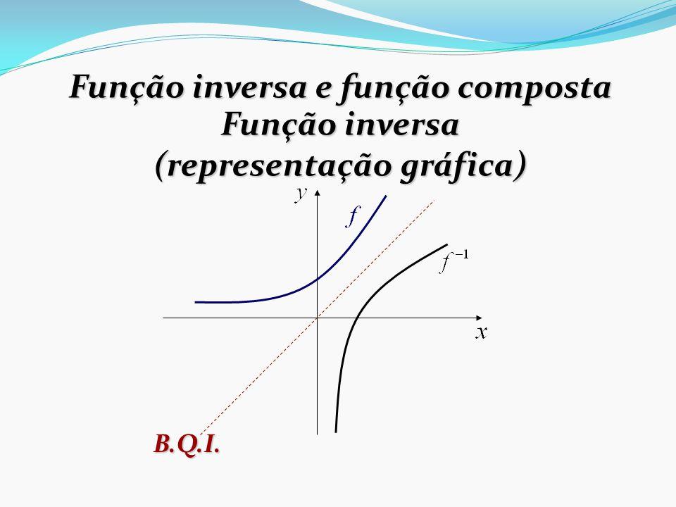 Função inversa e função composta (representação gráfica)