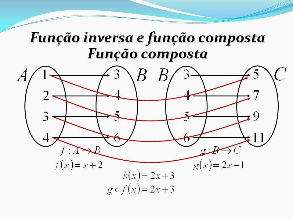 Função inversa e função composta