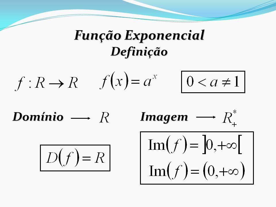Função Exponencial Definição Domínio Imagem