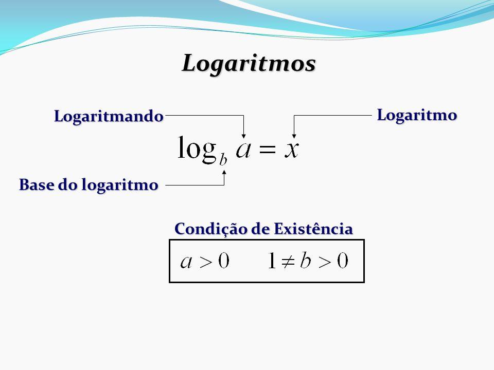 Logaritmos Logaritmando Logaritmo Base do logaritmo