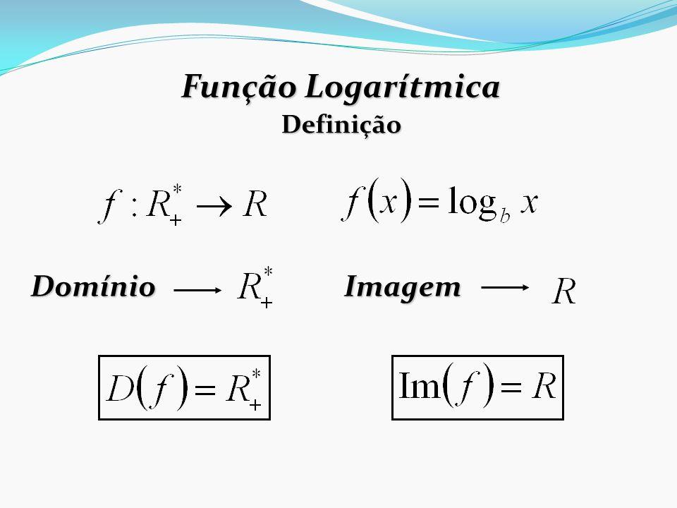 Função Logarítmica Definição Domínio Imagem