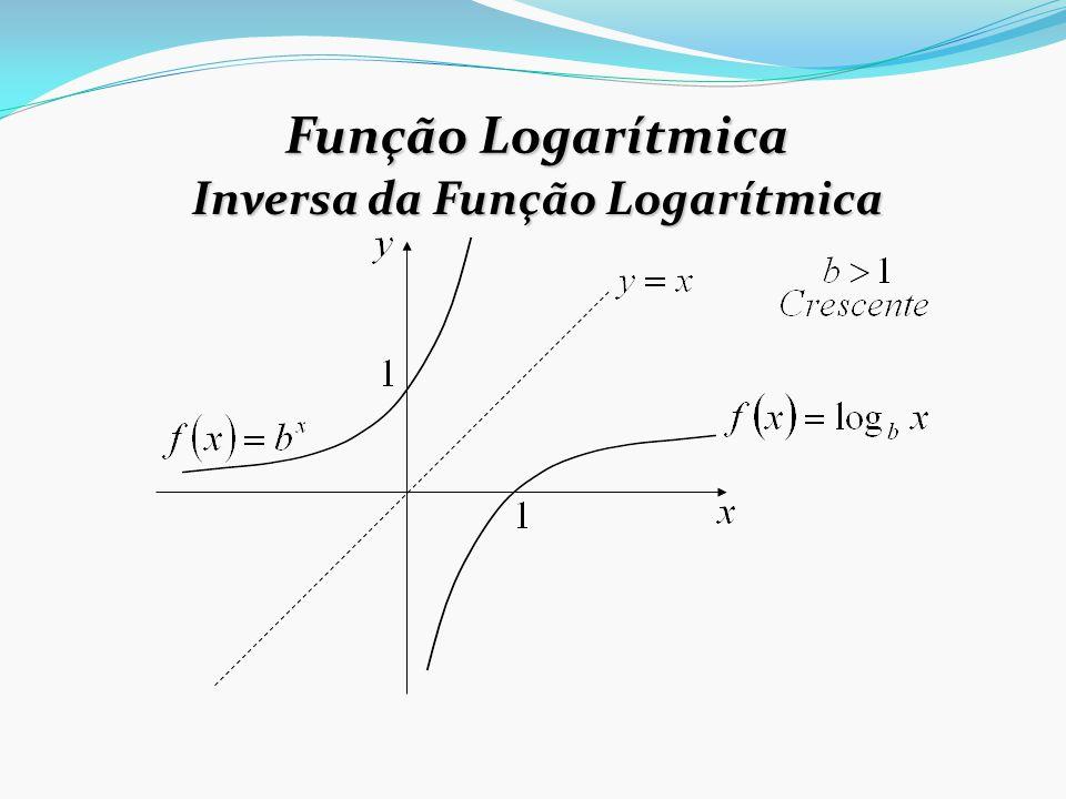 Inversa da Função Logarítmica