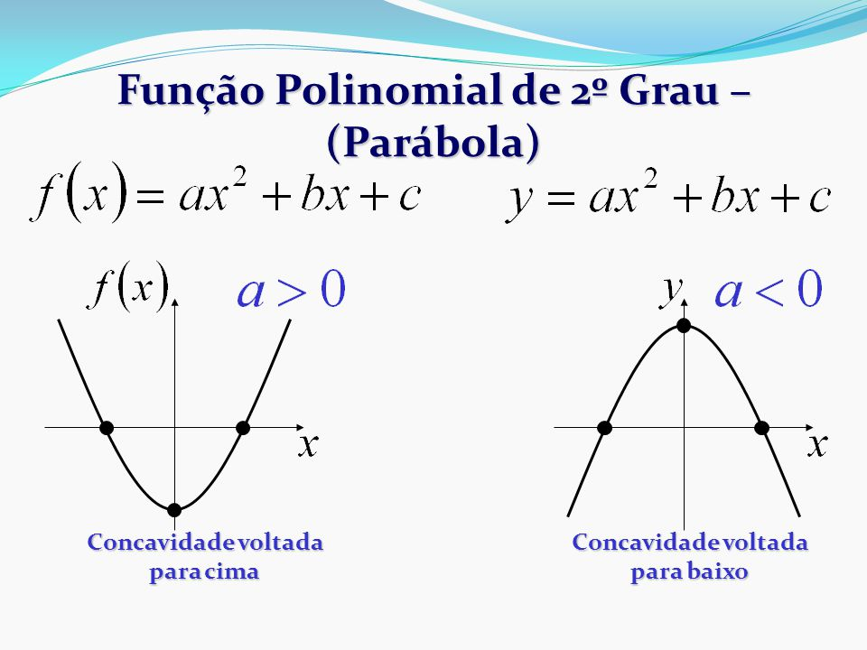 Função Polinomial de 2º Grau – (Parábola)