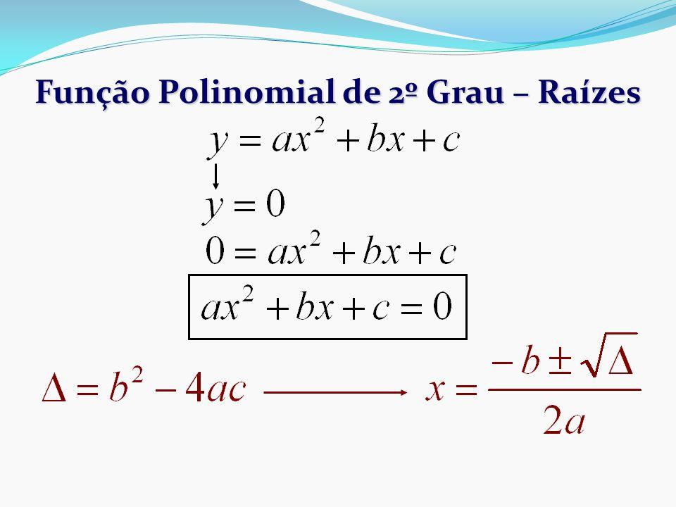 Função Polinomial de 2º Grau – Raízes