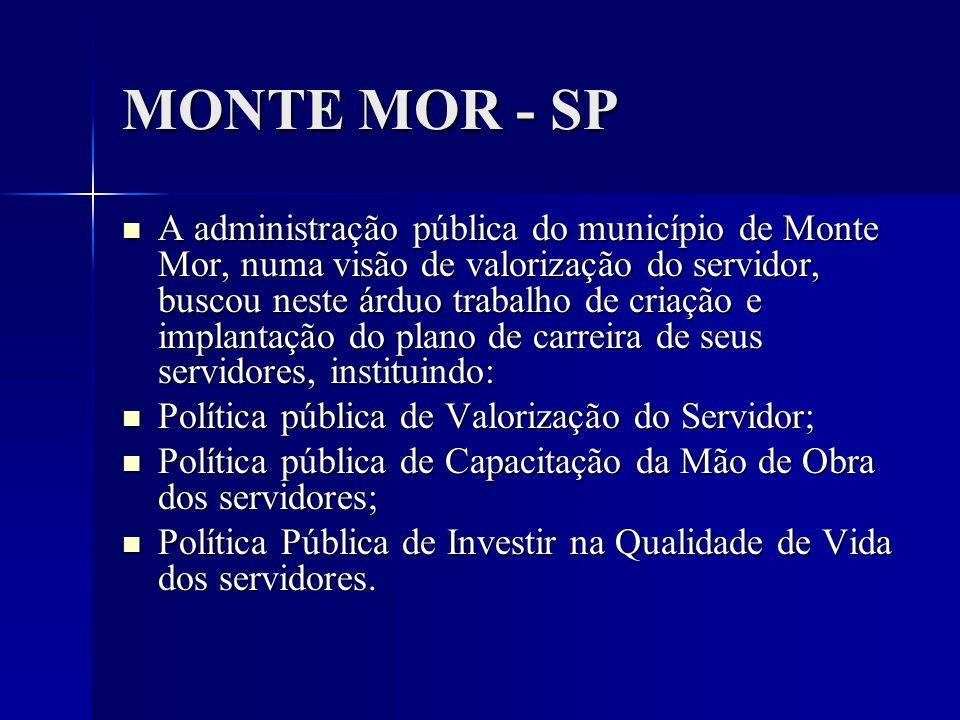 MONTE MOR - SP