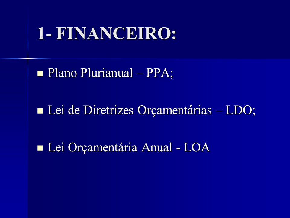 1- FINANCEIRO: Plano Plurianual – PPA;