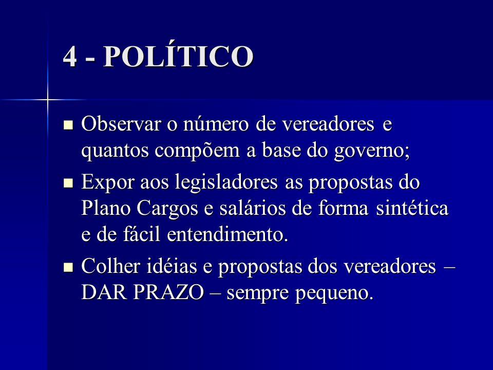 4 - POLÍTICO Observar o número de vereadores e quantos compõem a base do governo;
