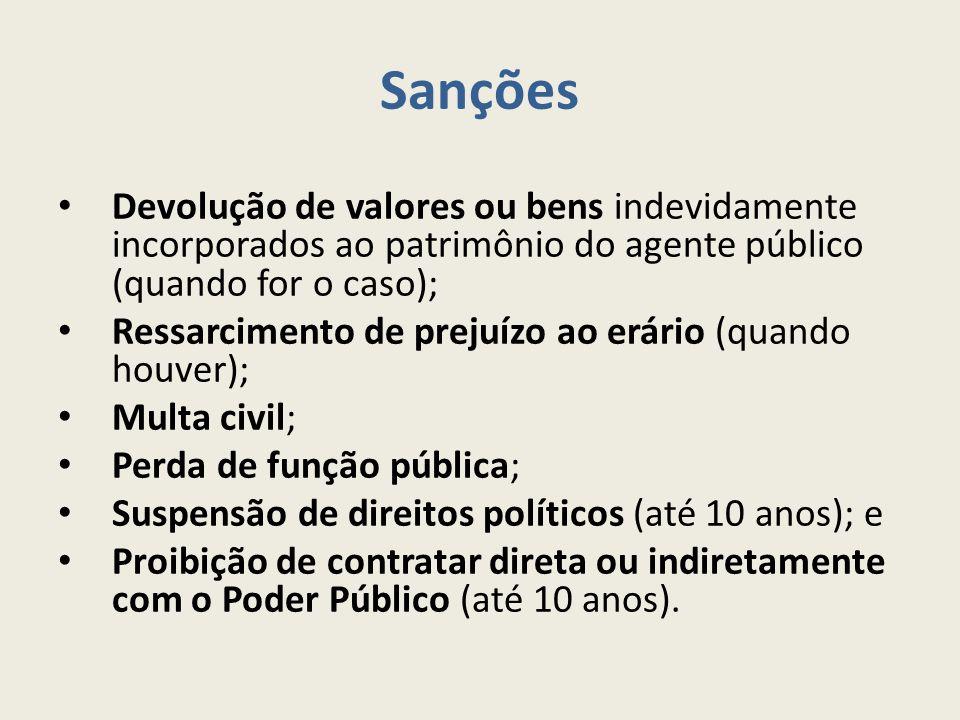 Sanções Devolução de valores ou bens indevidamente incorporados ao patrimônio do agente público (quando for o caso);