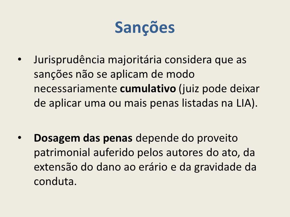 Sanções
