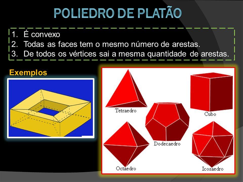 Poliedro de Platão É convexo