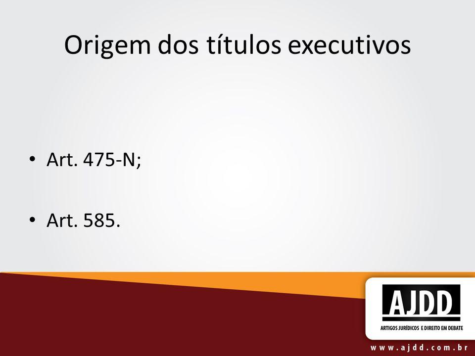Origem dos títulos executivos